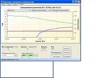 Нажмите на изображение для увеличения.  Название:24мГц с Г-звеном.jpg Просмотров:97 Размер:95.9 Кб ID:110940