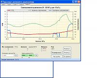 Нажмите на изображение для увеличения.  Название:28-30мГц с Г-звеном+кабель.jpg Просмотров:91 Размер:99.0 Кб ID:110941