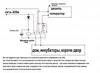 Нажмите на изображение для увеличения.  Название:автоматика двора.JPG Просмотров:144 Размер:64.2 Кб ID:313202