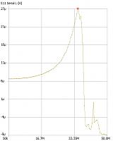 Нажмите на изображение для увеличения.  Название:nxo100.png Просмотров:81 Размер:6.1 Кб ID:327020