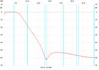 Нажмите на изображение для увеличения.  Название:LPF_7.png Просмотров:146 Размер:13.6 Кб ID:318371