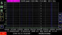 Нажмите на изображение для увеличения.  Название:HW_0_5_500_SWR.jpg Просмотров:141 Размер:48.3 Кб ID:337192