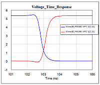 Нажмите на изображение для увеличения.  Название:LVC2G74 Pulse Response.png Просмотров:61 Размер:7.8 Кб ID:331451