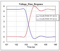 Нажмите на изображение для увеличения.  Название:LVC2G74 Pulse Response Balun.png Просмотров:50 Размер:8.2 Кб ID:331452