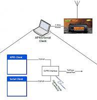 Нажмите на изображение для увеличения.  Название:2010-10-20_083223.jpg Просмотров:749 Размер:35.9 Кб ID:66012