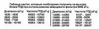 Нажмите на изображение для увеличения.  Название:ГПД.PNG Просмотров:163 Размер:10.8 Кб ID:324338
