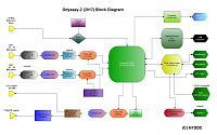 Нажмите на изображение для увеличения.  Название:ODY-2_Block_Diagram.jpg Просмотров:2135 Размер:160.6 Кб ID:272895