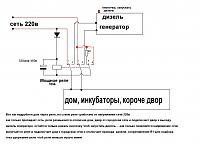 Нажмите на изображение для увеличения.  Название:автоматика двора.JPG Просмотров:143 Размер:64.2 Кб ID:313202
