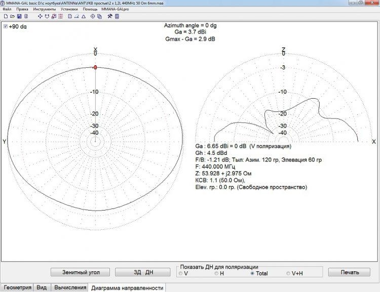 диаграмма 2х5_8 440