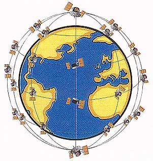 Рис.1. Благодоря этим спутникам функционирует GPS