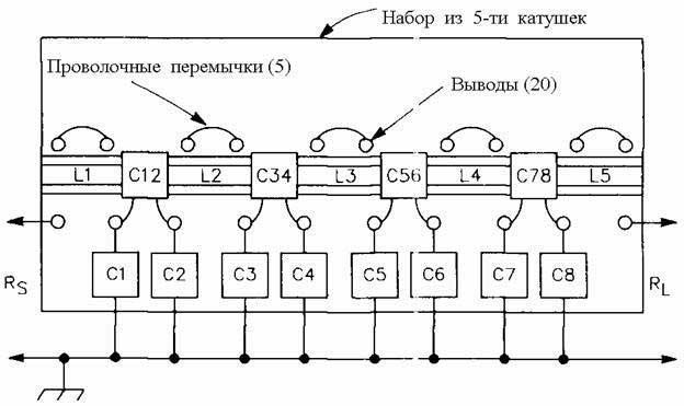 высокоимпедансной(внешней ёмкостной) связью. c. Рис. 1.Принципиальная схема пятирезонаторного (5-R. полосового фильтра.