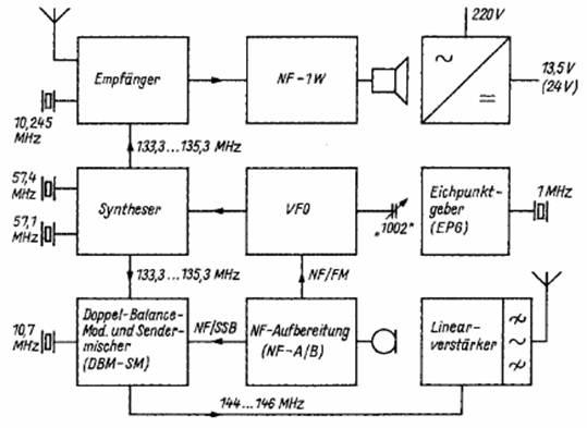 Блок-схема трансивера U-205.