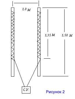 Компактная балконная антенна ruqrz.com - сайт радиолюбителей.