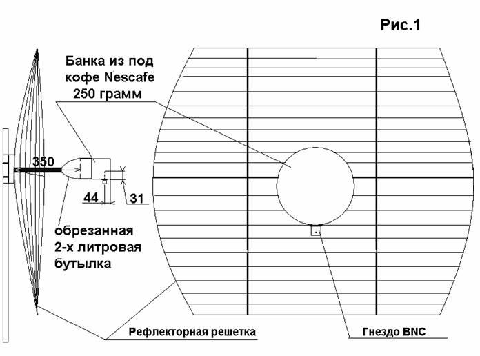 Схема параболической антенны
