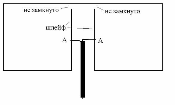 Главная р л конструкции антенны