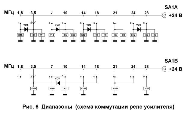 u0412 u0430u043du043eu0434u0435 u043bu0430u043cu043fu044b u0413u0423-81u041c u0443u0441u0442u0430u043du043eu0432u043bu0435u043d u0430u043du0442u0438u043fu0430u0440u0430u0437u0438u0442u043du044bu0439 u0434u0440u043eu0441u0441u0435u043bu044c u0414u0440.2, u043au043eu0442u043eu0440u044bu0439 u043fu0440u0435u0434u0441u0442u0430u0432u043bu044fu0435u0442 u0441u043eu0431u043eu0439 4 u0432u0438u0442u043au0430 u043bu0438u0441u0442u043eu0432u043eu0433u043e u043du0438u0445u0440u043eu043cu0430...