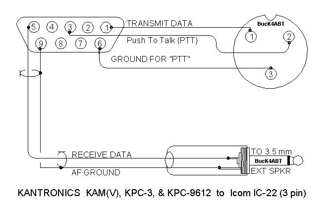 Icom IC 22A to KPC-3 and Kantronics KAM & KPC-9612 VHF ports.